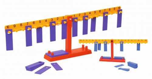 Matematická váha